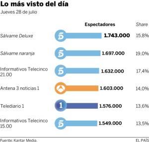 1469786097_687230_1469786133_noticia_normal